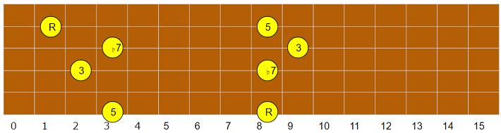 C7_drop3