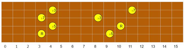 Cm7-5_drop2